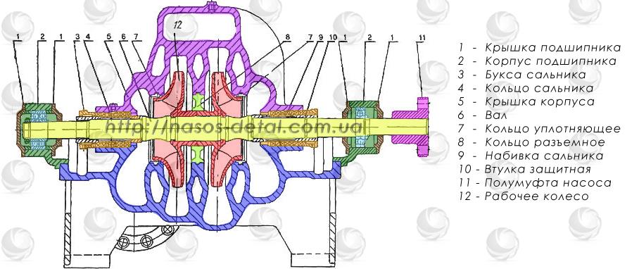 Чертеж и перечень запчастей насоса ЦН 400/105 (3В200/2)